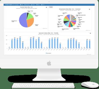 APO - Analytics Mockup - White Desktop -cropped